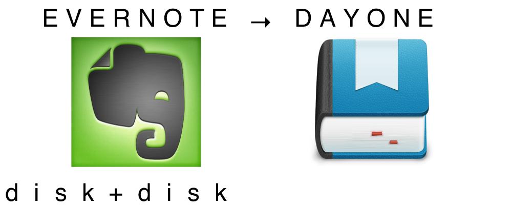 disk-app-dayone2