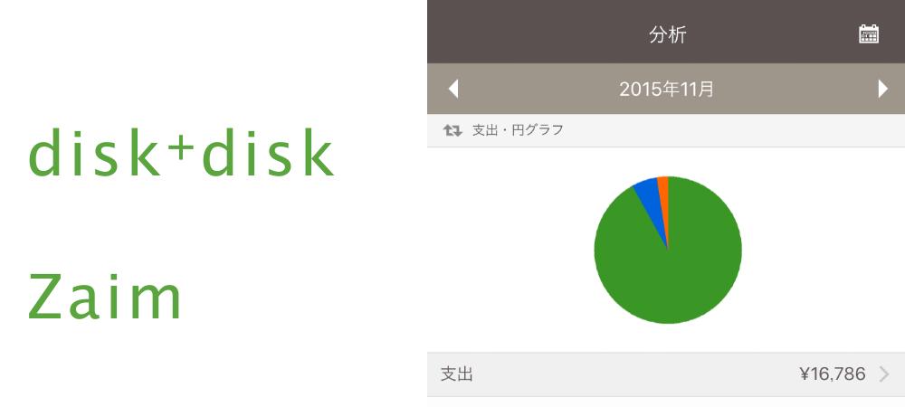 お金を管理する2/disk