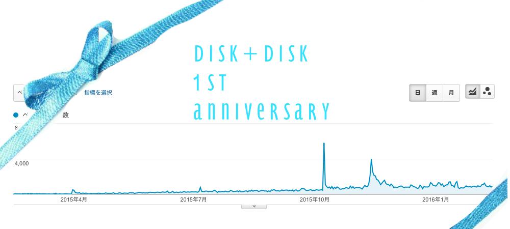 disk-1st-anniversary2
