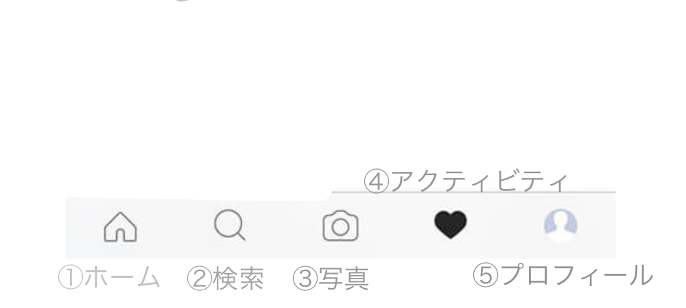 Instagramの使い方2/disk