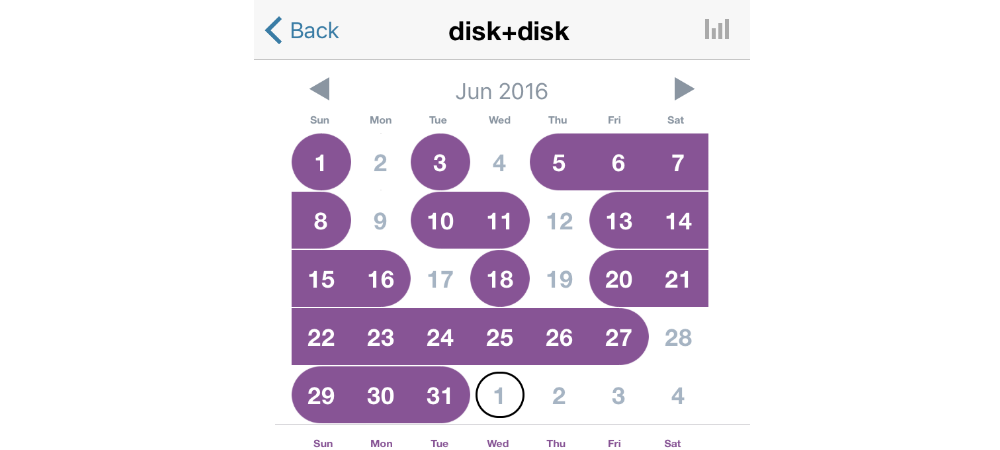 monthly-blog201605/disk